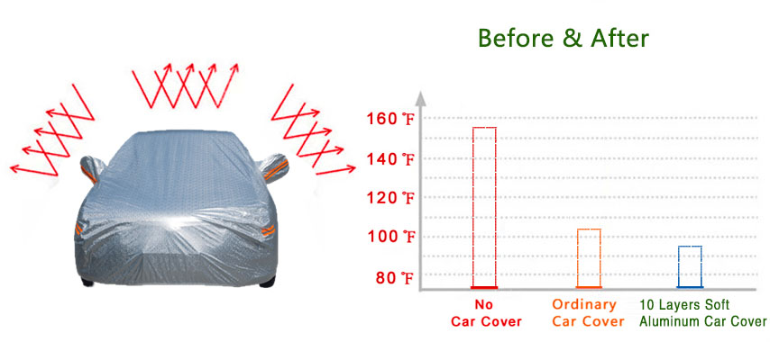Toyota Previa All Weather Car Cover