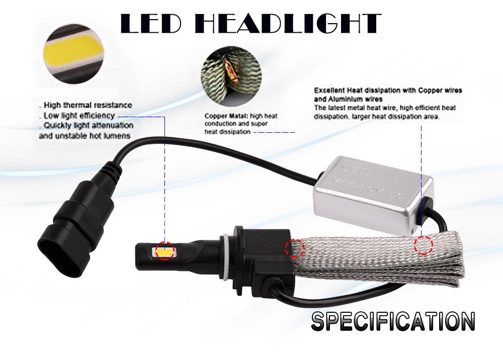 yita 2x h7 100w 10000lm high power led headlight kit. Black Bedroom Furniture Sets. Home Design Ideas